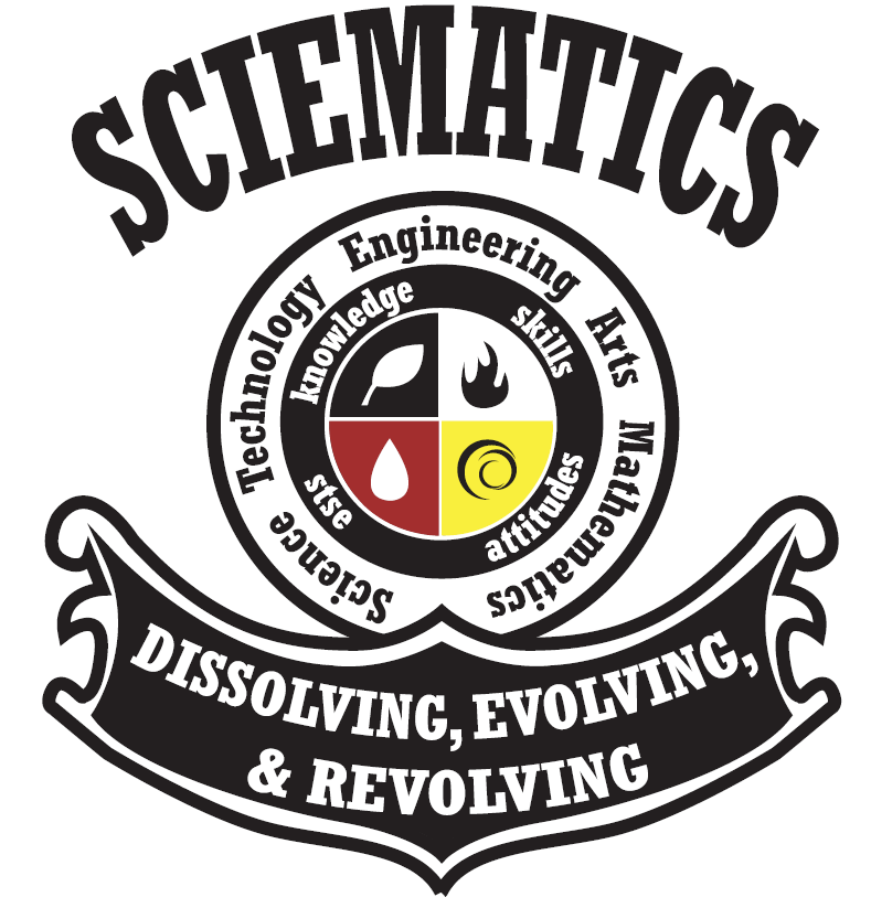 Sciematics 2016 logo